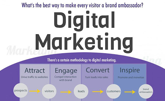 4 Steps to a Successful Digital Marketing Strategy - Visual Contenting