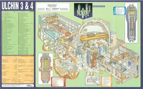 The World's Reactors, No. 100, Ulchin 3 & 4, South Korea. Wall chart insert, Nuclear Engineering, April 1998