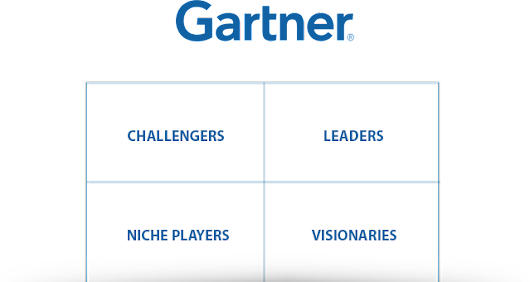 The 2015 Gartner WCM Magic Quadrant: Our Reactions and Takeaways!  - Kanban Solutions Blog