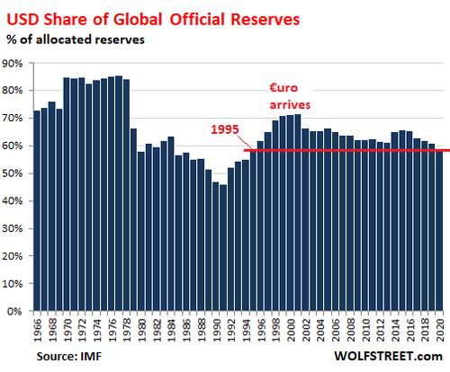 ¿Está China preparando un yuan respaldado por oro? Beijing aprueba la compra de miles de millones en lingotes