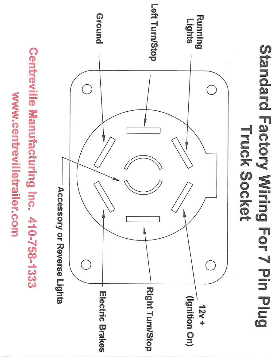 Ford F 250 Trailer Plug Wiring Diagram 7 Pin