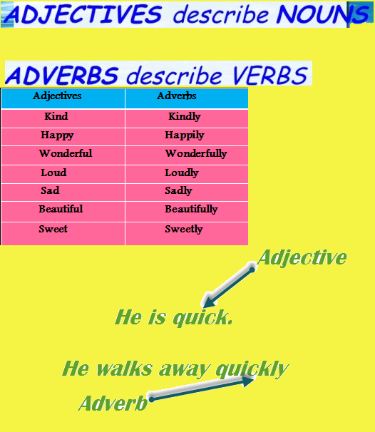 English Grammar Worksheets Adjectives Adverbs For Olympiad Prep