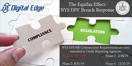 Registration Requirements for Credit Reporting Agencies, The Equifax Effect: NYS DFS 500, Data Breach and Cybersecurity Regulations