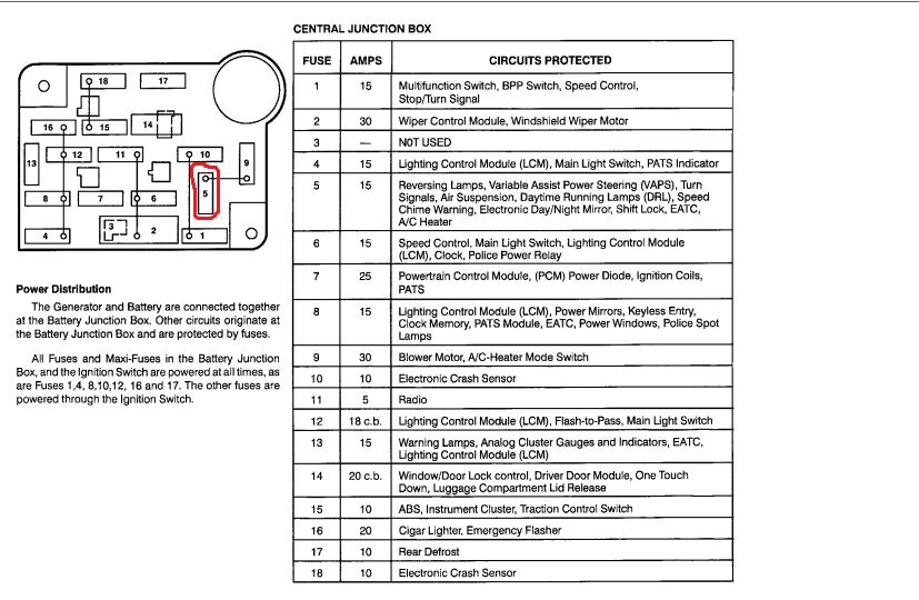 Diagram Fuse Box Diagram For 1999 Ford Crown Victoria Full Version Hd Quality Crown Victoria Jdwiringk Queidue It
