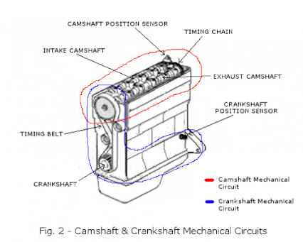 04 Bmw M3 Fuse Box in addition Diagram Cat5e Ether  Cable Connection furthermore Wiring Diagram Z3 furthermore E36 328i Front Suspension Diagram furthermore Fuse Box Z4 Bmw. on fuse box diagram bmw e46 m3