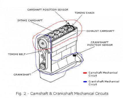 2000 B2500 Fuse Box Clip Box Wiring Diagram ~ Odicis