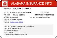 State car insurance requirements: an overview