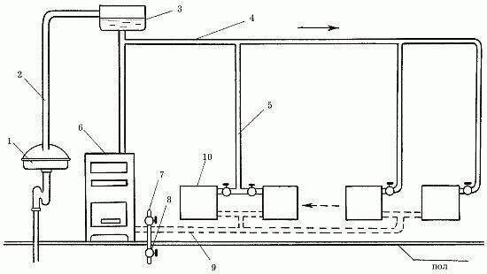 chauffage climatisation clim allume cigare norauto. Black Bedroom Furniture Sets. Home Design Ideas