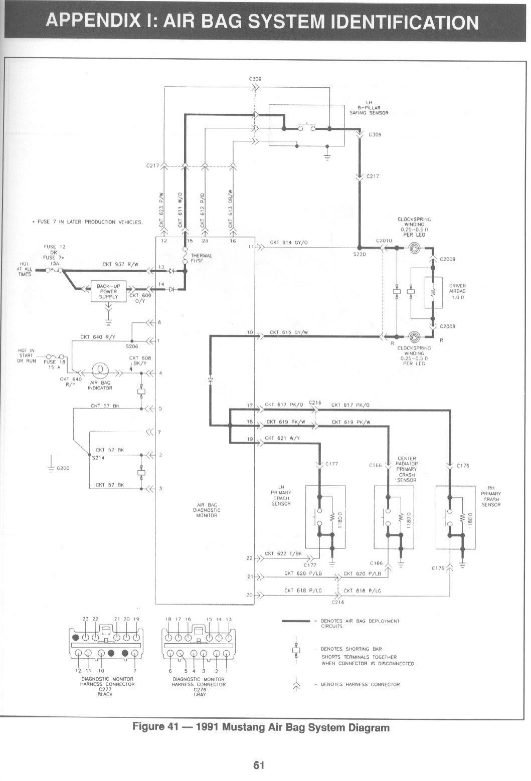 1991 Ford Mustang Wiring Diagrams 2013 600 Polaris Rmk Wiring Diagram Pontiacs Diau Tiralarc Bretagne Fr