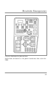 Need Diagram For Fuse Box.blown Fuse Car Not Starting ...
