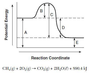Regents Chemistry Exam Explanations January 2011