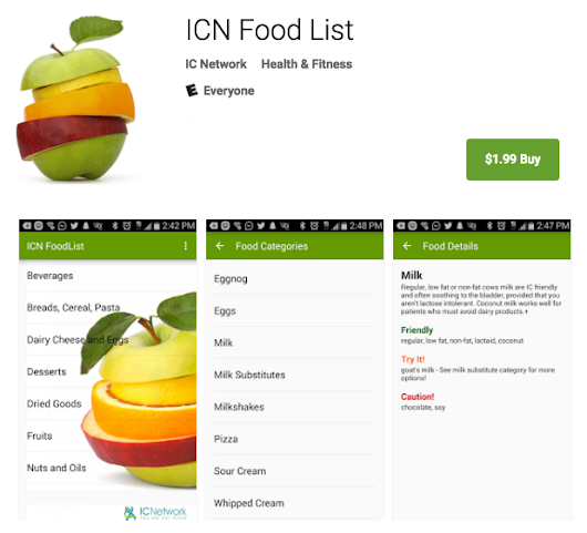 New Android App Helps Urology Patients Find Bladder Friendly Foods -  Interstitial Cystitis Network