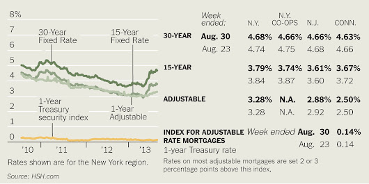 Life Without Fannie Mae and Freddie Mac - NYTimes.com