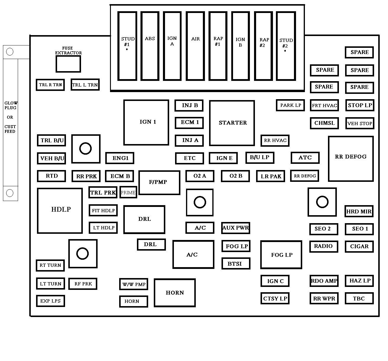 2007 Chevy Hhr Fuse Diagram Led Light Wiring Schematic Cts Lsa 2020ok Jiwa Jeanjaures37 Fr