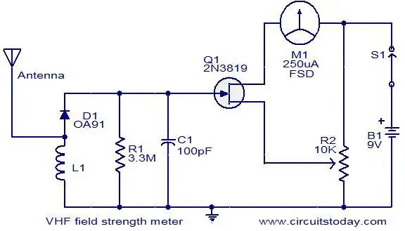 vhf-field-strength-meter