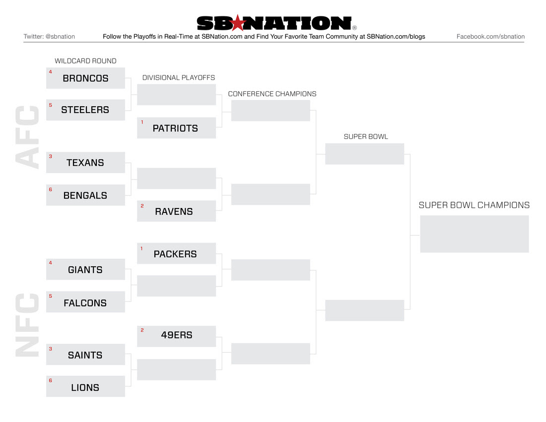 2012 NFL Playoffs: Printable Bracket With Seeds And Wild Card ...