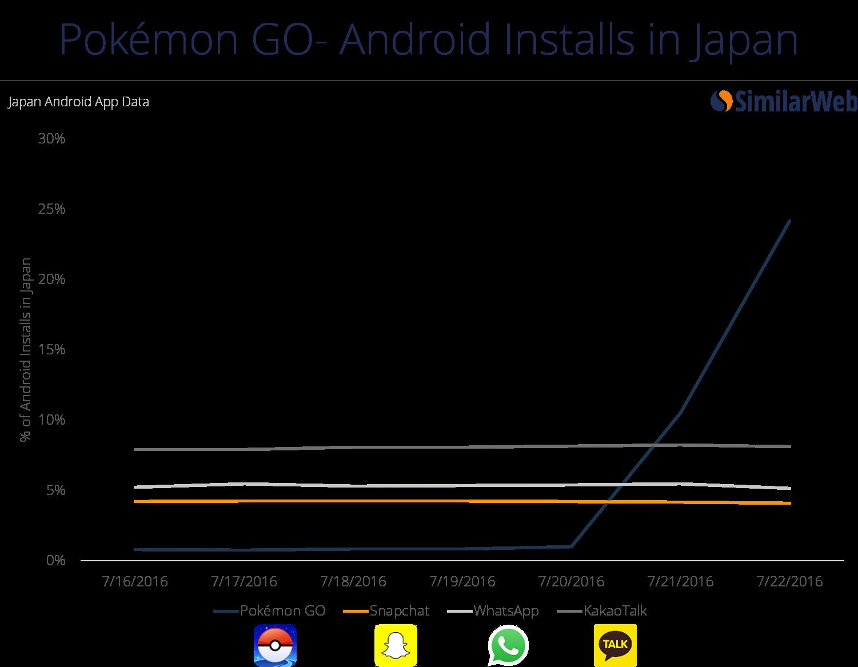 pokemon-go-instala-japão