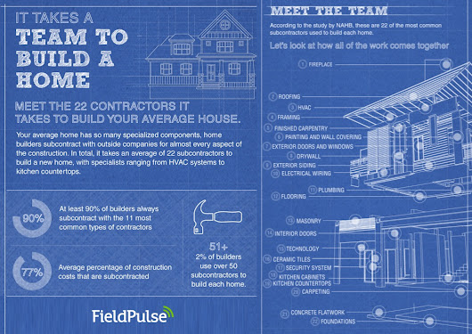 How Many Contractors Does it Take to Build a Home?