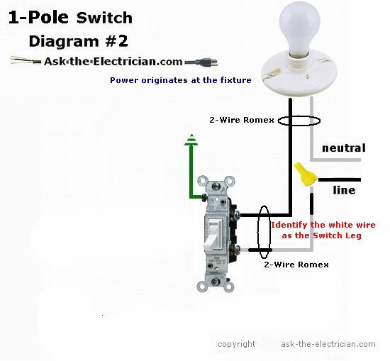 Diagram How To Wire A Single Pole Switch Diagram Full Version Hd Quality Switch Diagram Bpmdiagrams Biorygen It