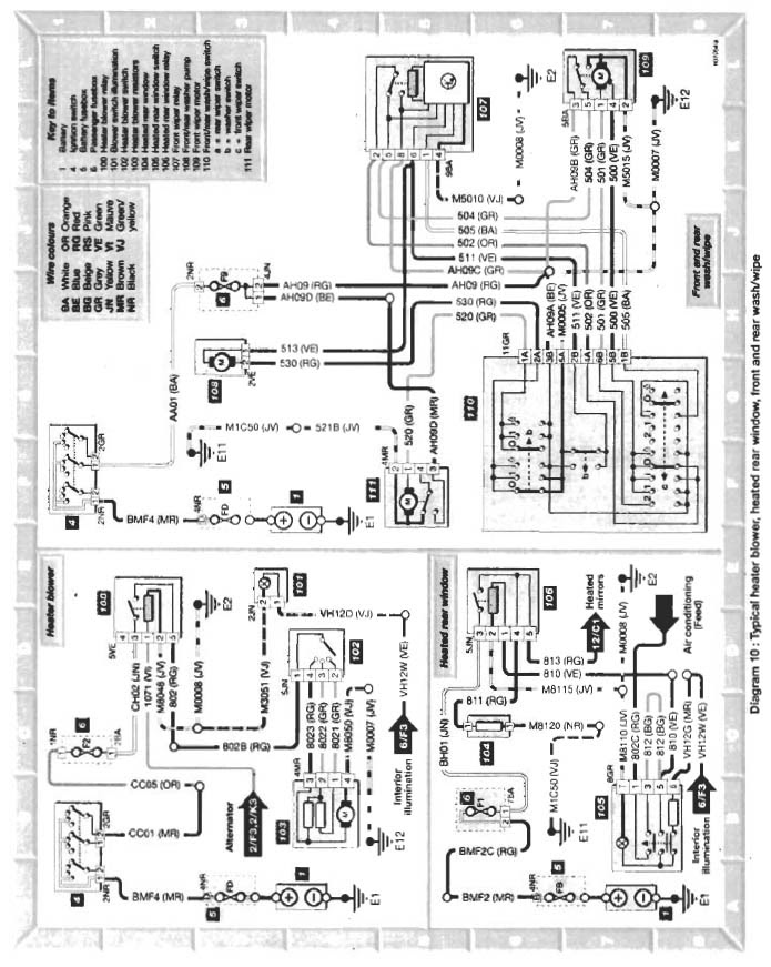 citroen       saxo    vtr engine    diagram      New AutoCars News