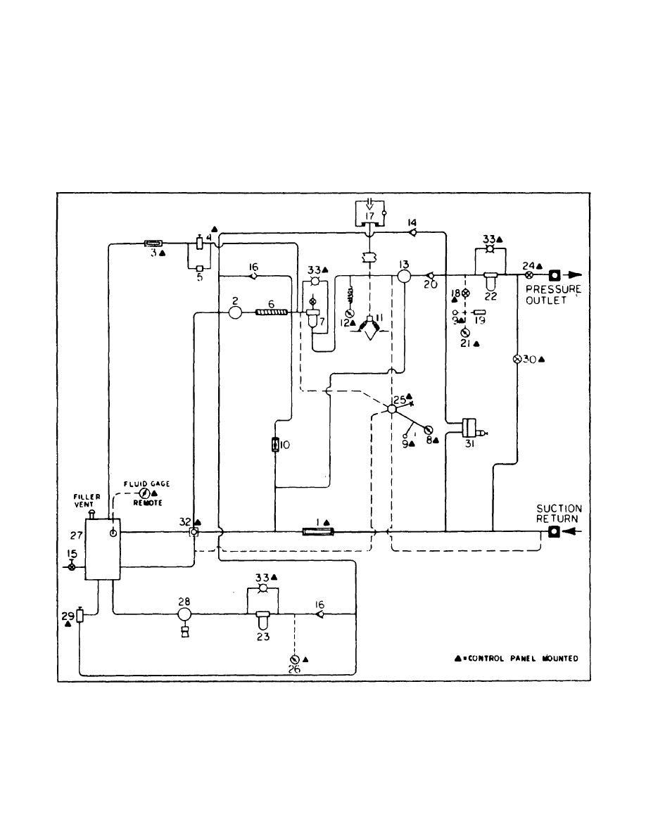 Tamper Bomag Bpr Wiring Diagram