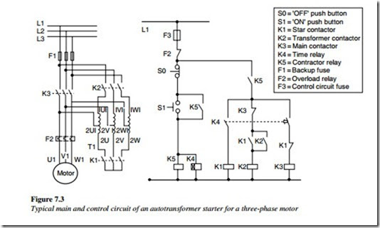 Troubleshooting control circuits -0398