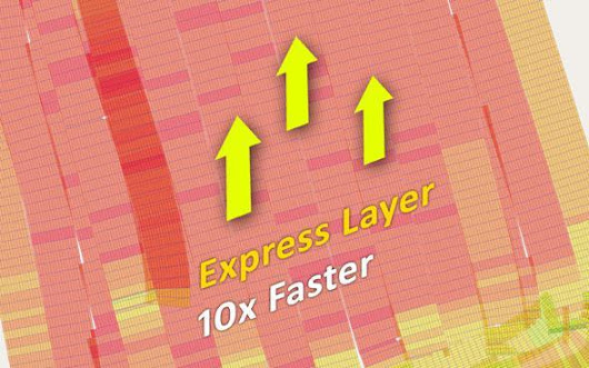 Express viewer - 10 times faster