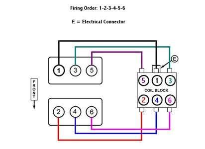 Spark Plug Wire Diagram 2002 Camaro Wiring Diagram Server A Server A Lastanzadeltempo It