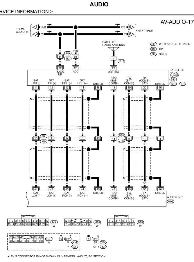 Diagram 2009 Nissan Murano Wiring Diagram Canada Full Version Hd Quality Diagram Canada Psawiring Creasitionline It