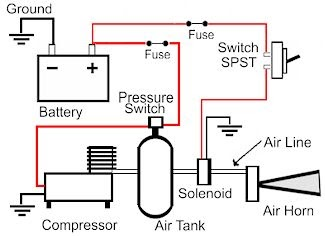 Air Compressor 12 Volt Solenoid Wiring Diagram - Wiring ...