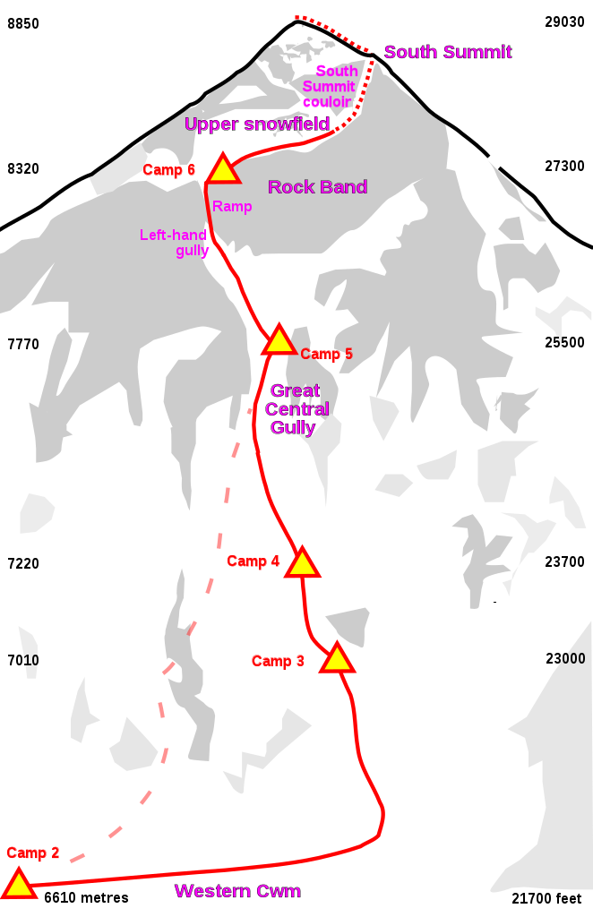 Filemount Everest1975 Climbing Route On Southwest Face
