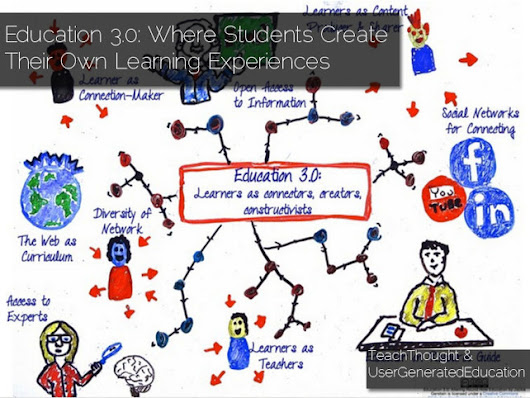Education 3.0--Where Students Create Their Own ...