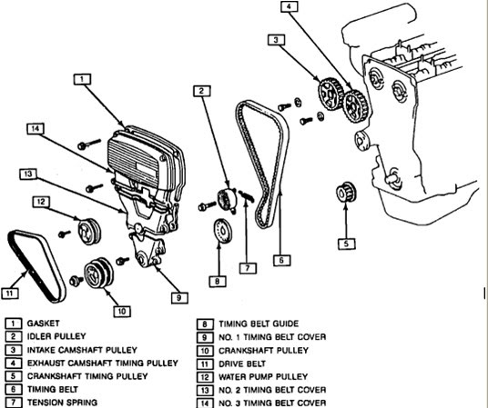 29 2007 Hyundai Elantra Belt Diagram