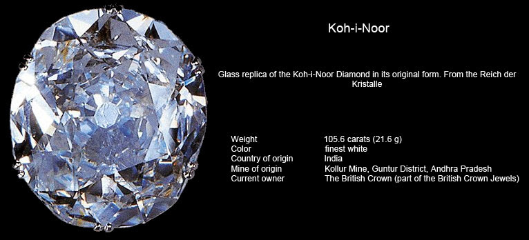 Some of the largest diamonds in the world were stolen from Hindu kings and now housed outside of India