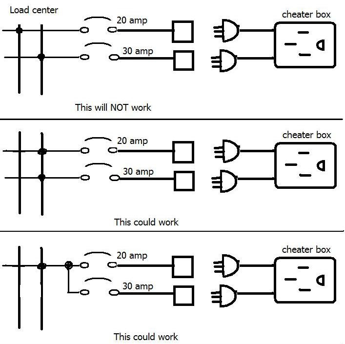 Diagram 50 Amp Marine Plug Wiring Diagram Full Version Hd Quality Wiring Diagram Diagramlemusg Jodenjoy It