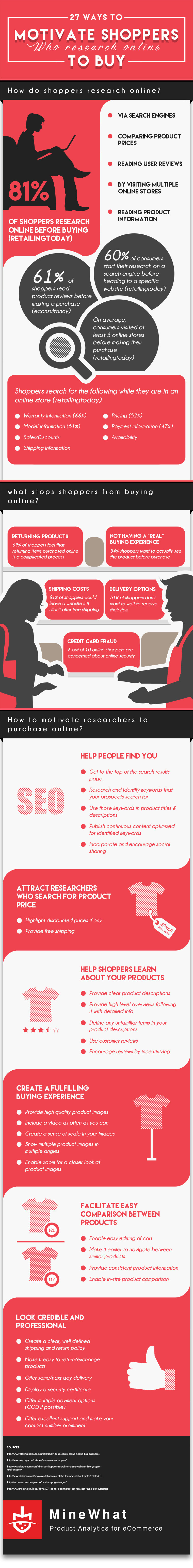 Infographic: 27 Ways To Motivate Shoppers Who Research Online To Buy