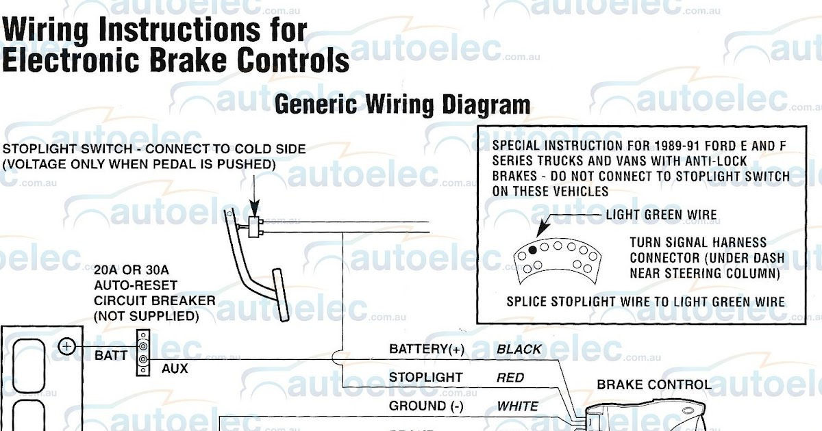Electric Brake Controller Wiring Diagram Australia from lh3.googleusercontent.com