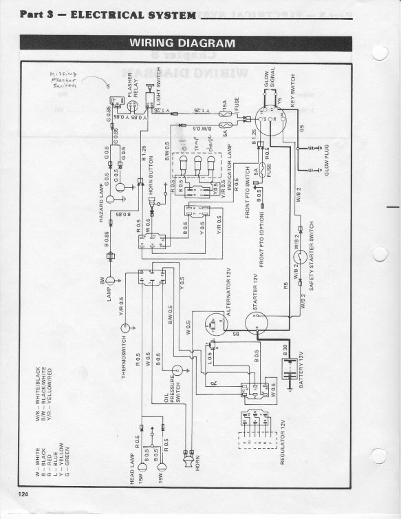 Ford 3000 Wiring Diagram Tractor Ezgo Solenoid Wiring Diagram 12 Volt Bege Wiring Diagram