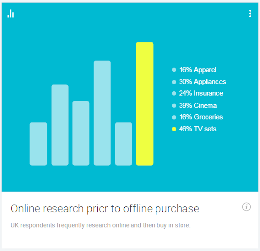 9 Excellent Free Market Research Tools