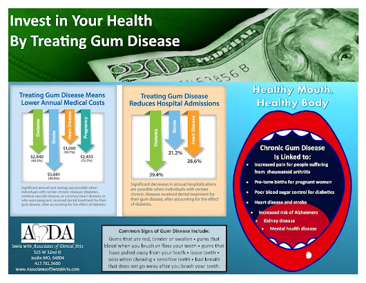 Want Some Extra Money? Treat Your Gum Disease