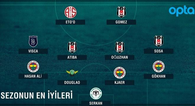 İşte Süper Lig'de 2015-16 sezonunun karması