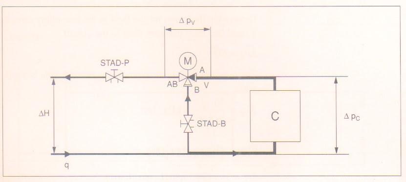 33 3 Way Mixing Valve Piping Diagram - Wiring Diagram List