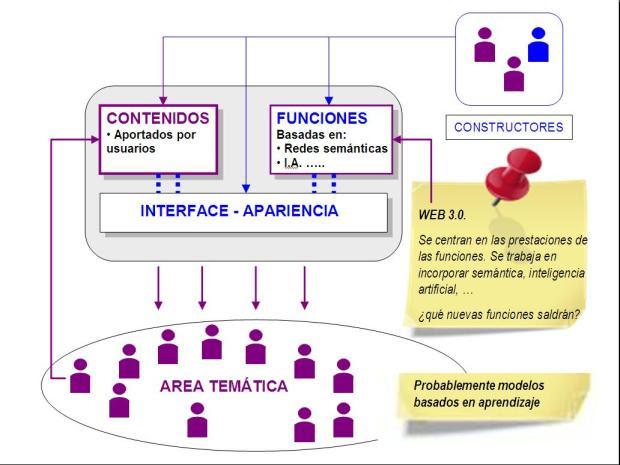 web30