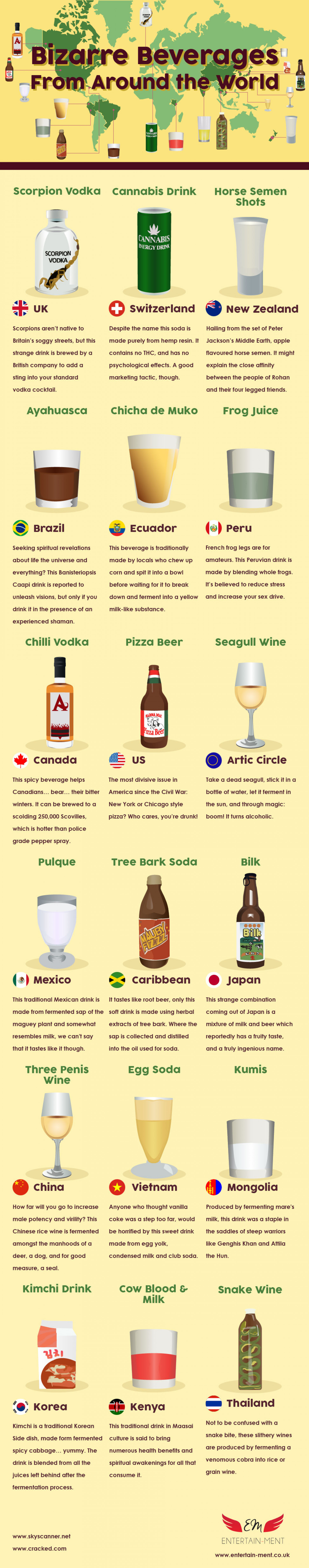 Bizarre Beverages From Around the World Infographic