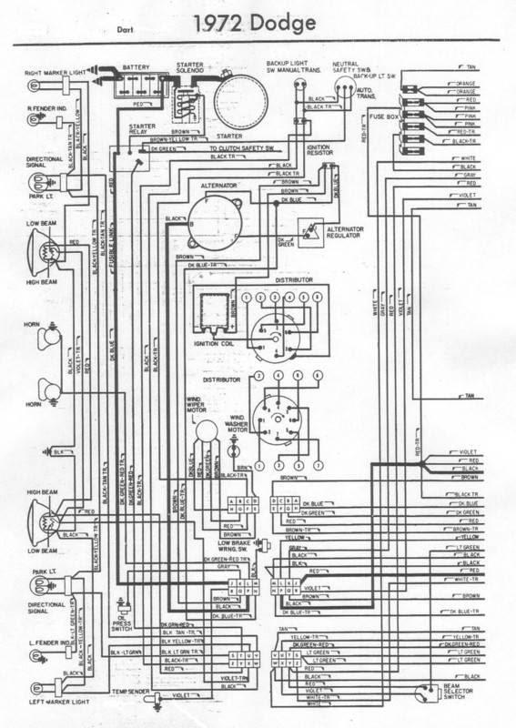 1971 Dodge Dart Wiring Diagram Wiring Diagram Local A Local A Maceratadoc It