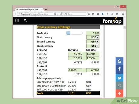 Is Forex Trading Profitable Reddit - Forex Bot Free