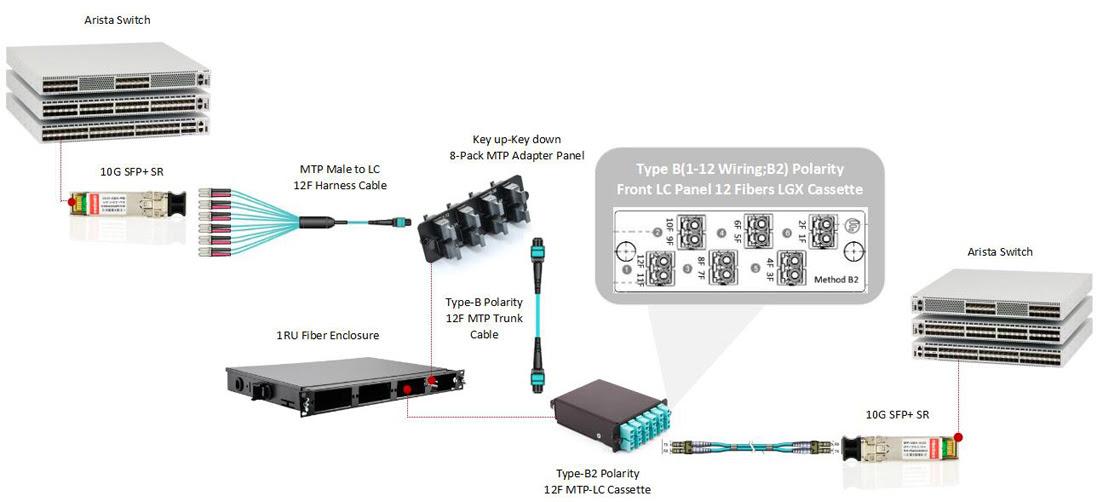 M Tp Wiring Diagram