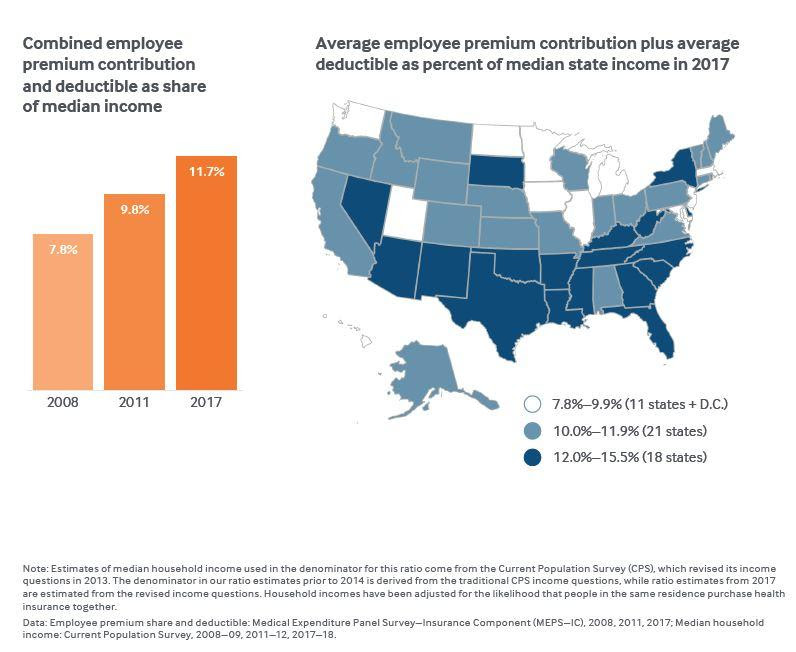 Health Insurance Costs Rising For Some Montanans | MTPR