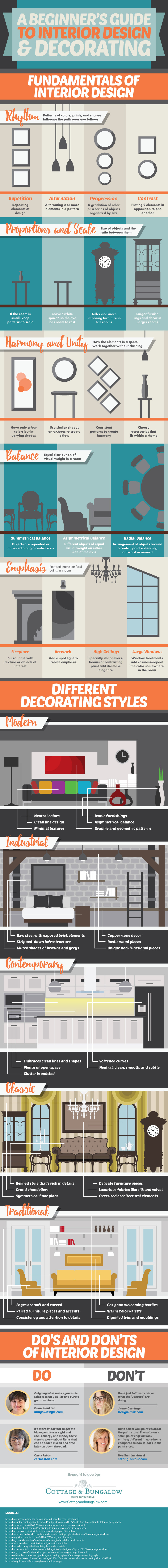 A Beginner's Guide to Interior Design and Decorating