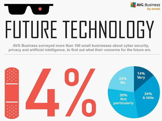 Future Of Technology - JustiNfo.Graphics